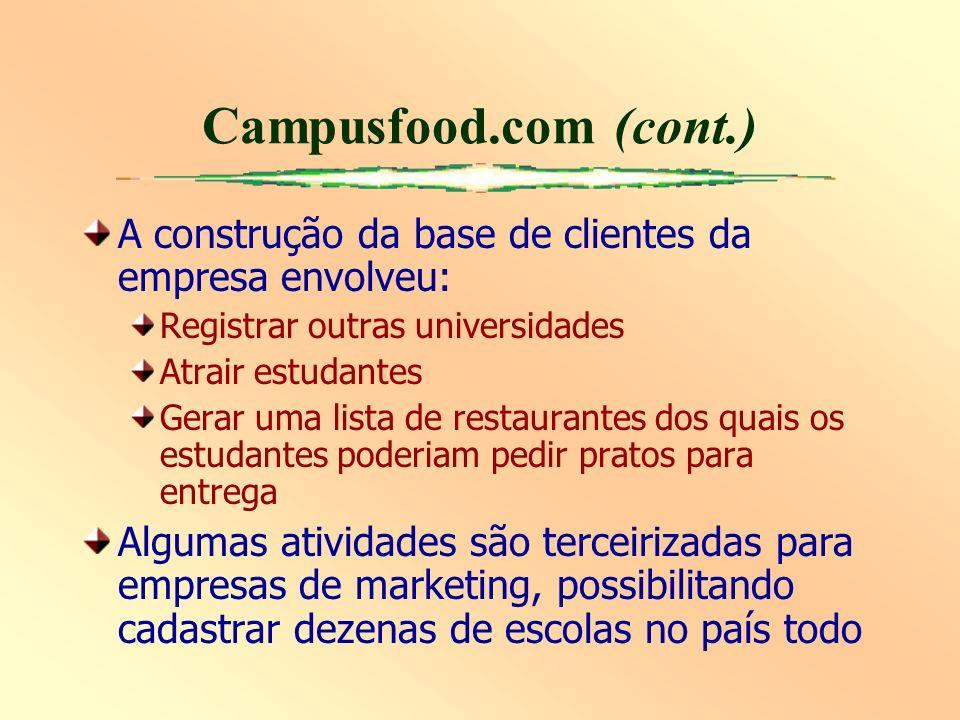 Campusfood.com (cont.) A construção da base de clientes da empresa envolveu: Registrar outras universidades Atrair estudantes Gerar uma lista de resta
