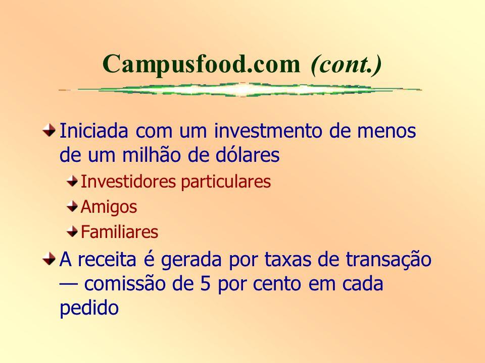 Campusfood.com (cont.) Iniciada com um investmento de menos de um milhão de dólares Investidores particulares Amigos Familiares A receita é gerada por taxas de transação comissão de 5 por cento em cada pedido