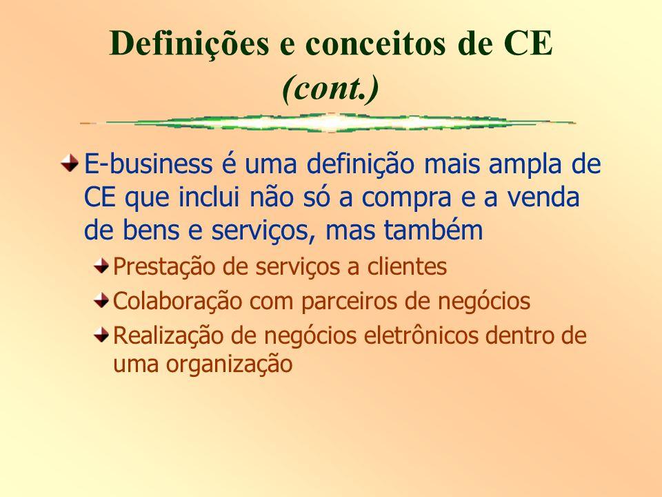 Definições e conceitos de CE (cont.) E-business é uma definição mais ampla de CE que inclui não só a compra e a venda de bens e serviços, mas também Prestação de serviços a clientes Colaboração com parceiros de negócios Realização de negócios eletrônicos dentro de uma organização