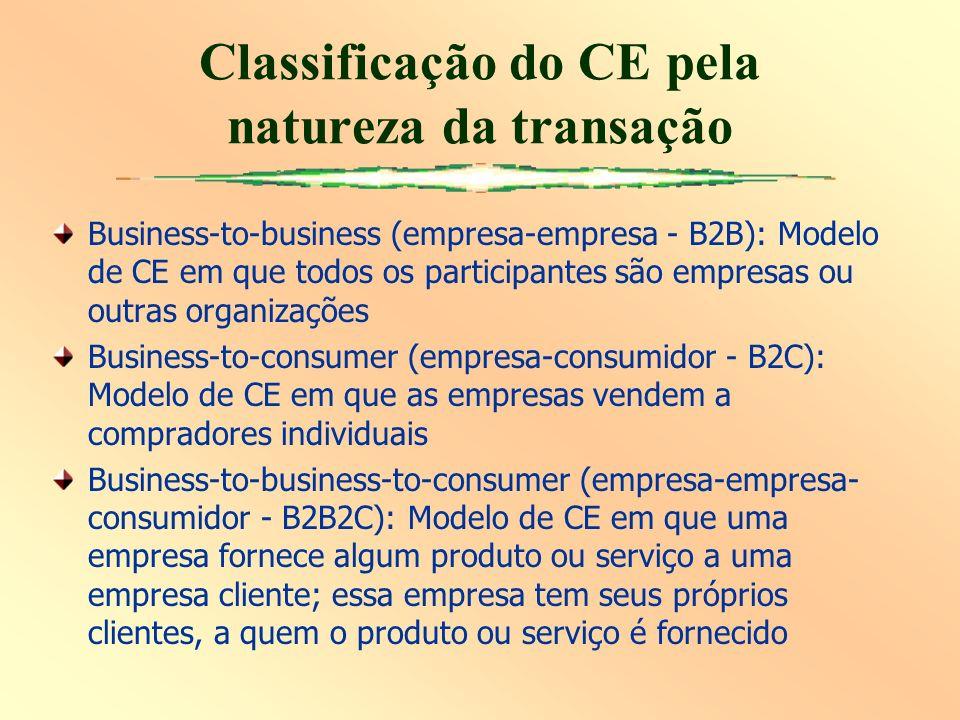 Classificação do CE pela natureza da transação Business-to-business (empresa-empresa - B2B): Modelo de CE em que todos os participantes são empresas ou outras organizações Business-to-consumer (empresa-consumidor - B2C): Modelo de CE em que as empresas vendem a compradores individuais Business-to-business-to-consumer (empresa-empresa- consumidor - B2B2C): Modelo de CE em que uma empresa fornece algum produto ou serviço a uma empresa cliente; essa empresa tem seus próprios clientes, a quem o produto ou serviço é fornecido
