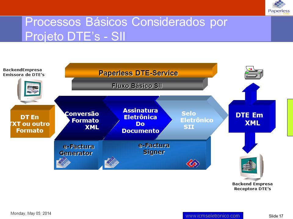 Slide 17 www.icmseletronico.com Monday, May 05, 2014 DTE Em XML Backend Empresa Receptora DTEs Backend Empresa Receptora DTEs DT En TXT ou outro Forma