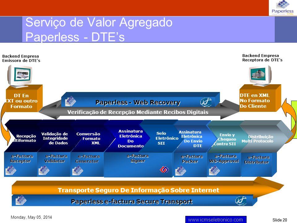 Slide 20 www.icmseletronico.com Monday, May 05, 2014 e-Factura e-FacturaReceptor Recepção Multiformato Backend Empresa Emissora de DTEs Paperless e-fa