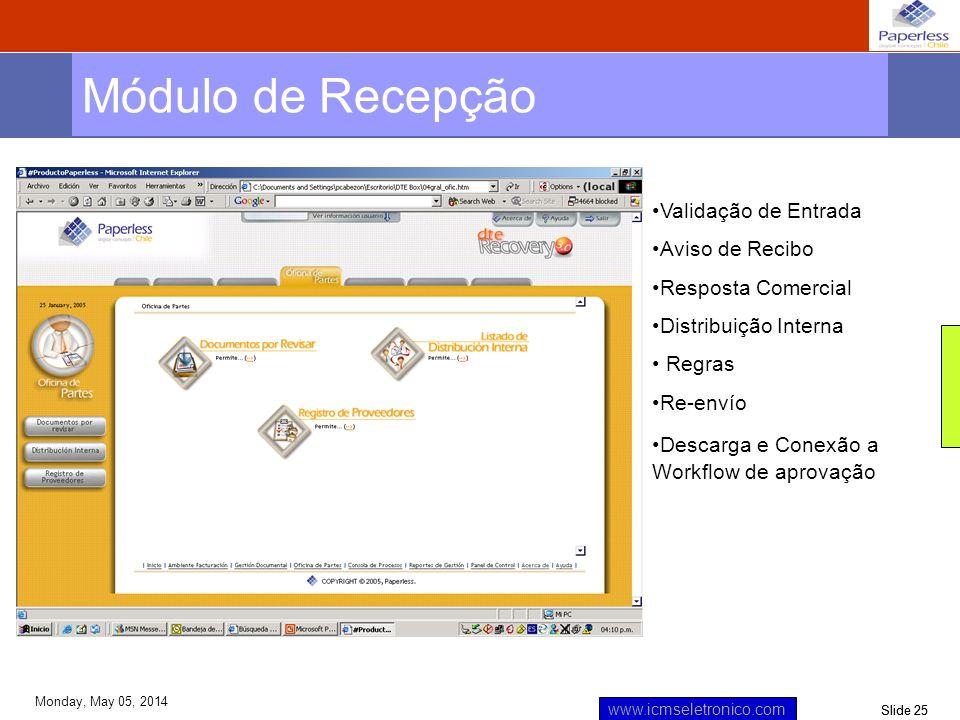 Slide 25 www.icmseletronico.com Monday, May 05, 2014 Módulo de Recepção Validação de Entrada Aviso de Recibo Resposta Comercial Distribuição Interna R