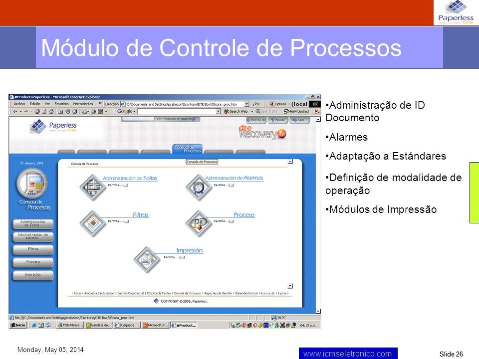 Slide 26 www.icmseletronico.com Monday, May 05, 2014 Módulo de Controle de Processos Administração de ID Documento Alarmes Adaptação a Estándares Defi