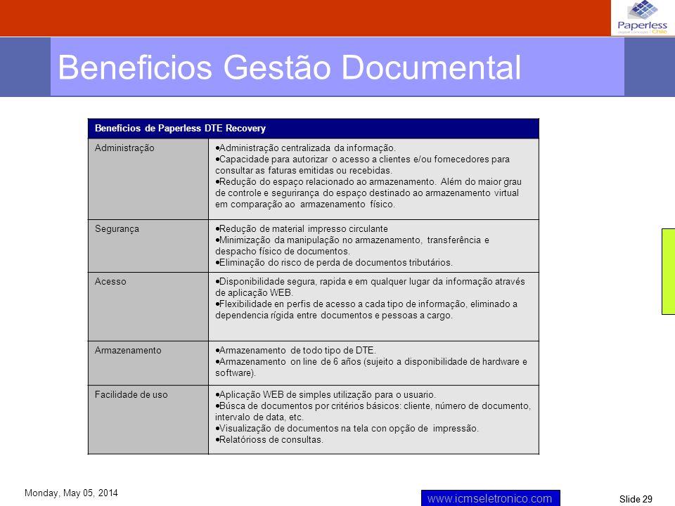 Slide 29 www.icmseletronico.com Monday, May 05, 2014 Beneficios Gestão Documental Benefícios de Paperless DTE Recovery Administração Administração cen