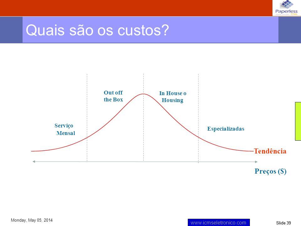 Slide 39 www.icmseletronico.com Monday, May 05, 2014 Quais são os custos? Serviço Mensal Out off the Box In House o Housing Especializadas Preços ($)