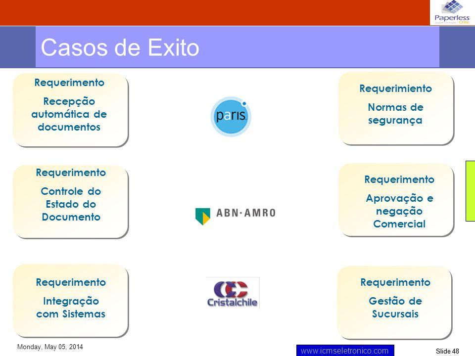 Slide 48 www.icmseletronico.com Monday, May 05, 2014 Requerimento Recepção automática de documentos Requerimento Controle do Estado do Documento Reque