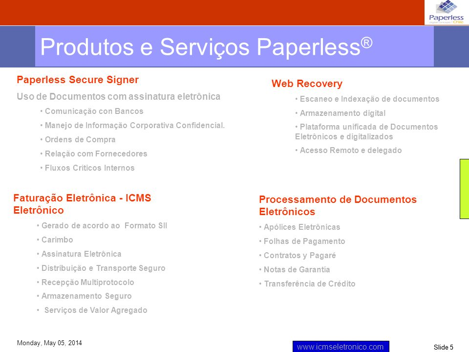 Slide 5 www.icmseletronico.com Monday, May 05, 2014 Produtos e Serviços Paperless ® Paperless Secure Signer Uso de Documentos com assinatura eletrônic