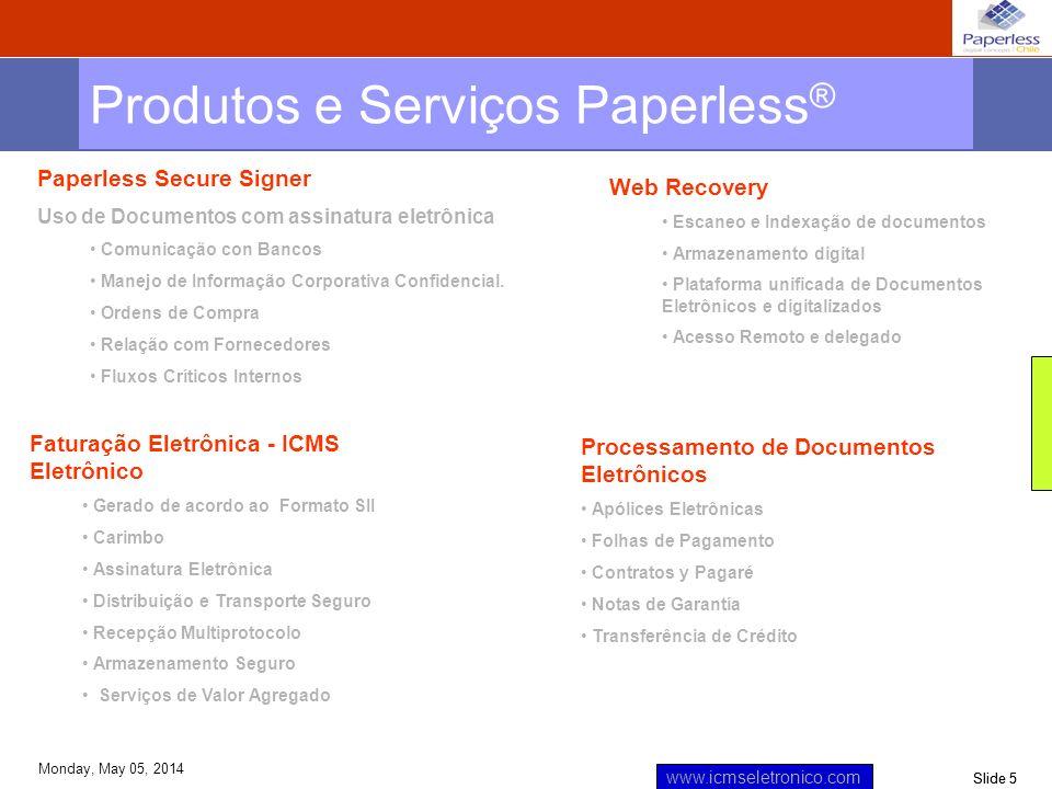 Slide 6 www.icmseletronico.com Monday, May 05, 2014 Três modelos de Implementação Full Outsourcing Mixto In-House