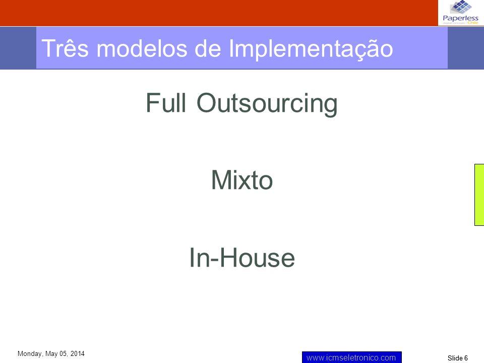 Slide 27 www.icmseletronico.com Monday, May 05, 2014 Módulo de Relatórios de Gestão Estándares XML Relatórios Gráficos