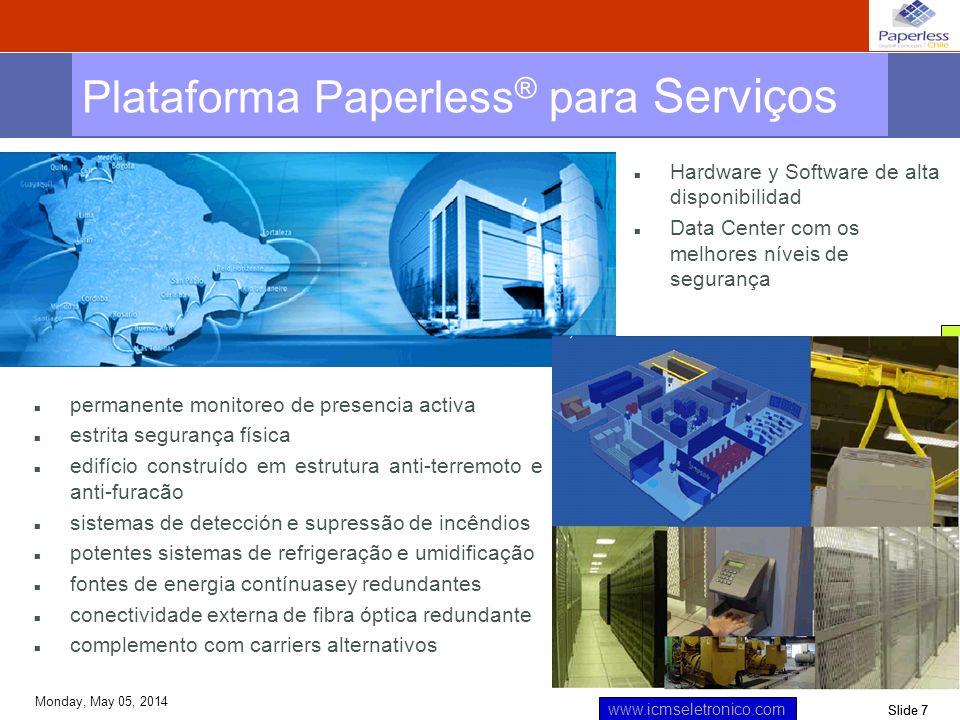 Slide 7 www.icmseletronico.com Monday, May 05, 2014 Plataforma Paperless ® para Serviços permanente monitoreo de presencia activa estrita segurança fí