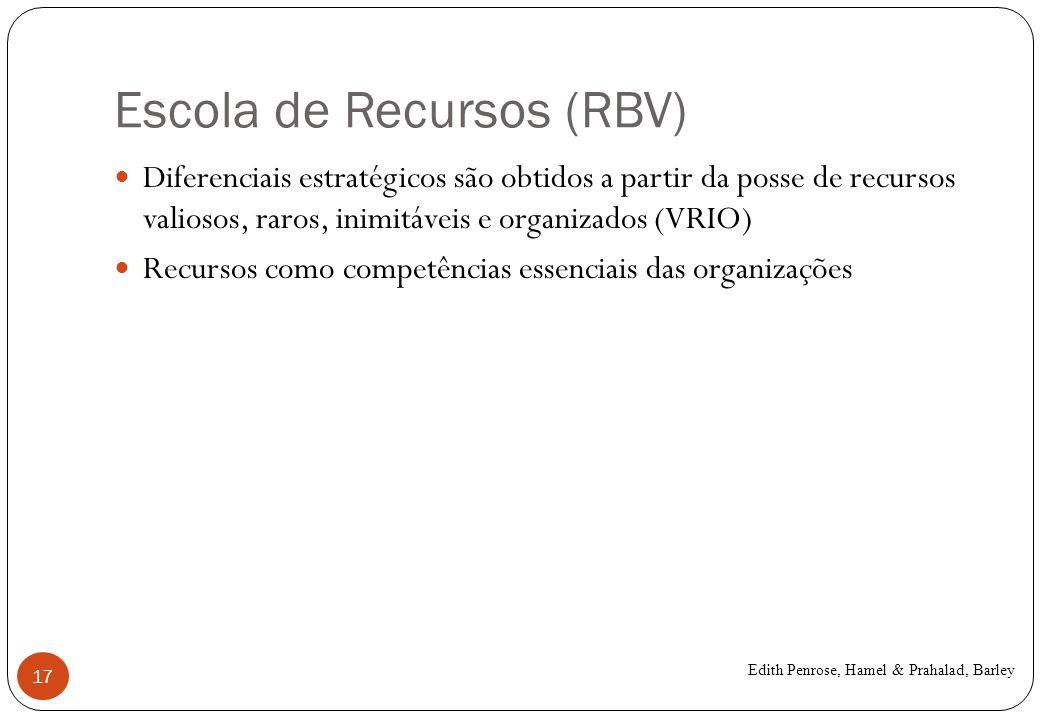 Escola de Recursos (RBV) Diferenciais estratégicos são obtidos a partir da posse de recursos valiosos, raros, inimitáveis e organizados (VRIO) Recursos como competências essenciais das organizações Edith Penrose, Hamel & Prahalad, Barley 17