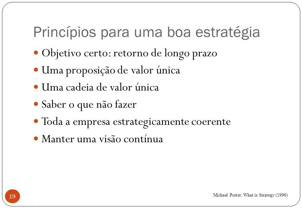 Princípios para uma boa estratégia Objetivo certo: retorno de longo prazo Uma proposição de valor única Uma cadeia de valor única Saber o que não fazer Toda a empresa estrategicamente coerente Manter uma visão contínua Michael Porter: What is Strategy (1996) 19