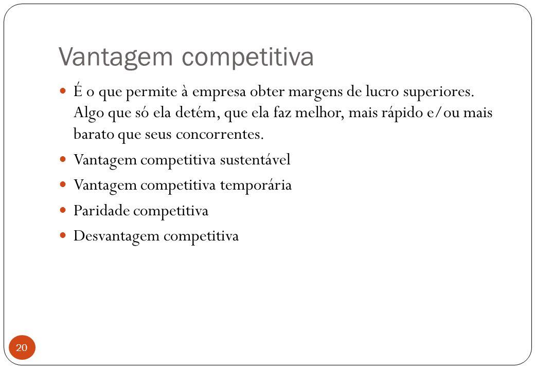 Vantagem competitiva É o que permite à empresa obter margens de lucro superiores.