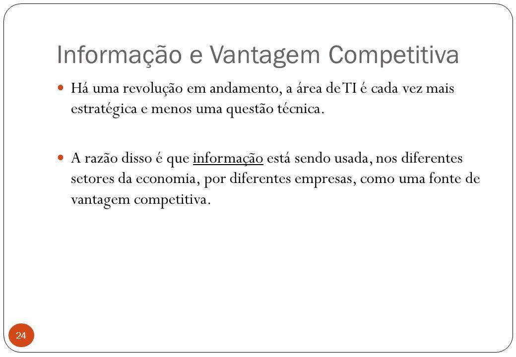 Informação e Vantagem Competitiva Há uma revolução em andamento, a área de TI é cada vez mais estratégica e menos uma questão técnica.