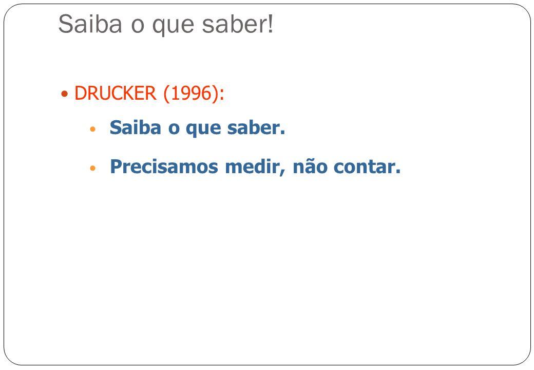 Saiba o que saber! DRUCKER (1996): Saiba o que saber. Precisamos medir, não contar.