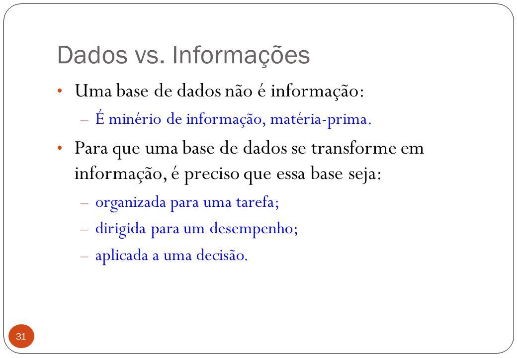 Dados vs.Informações Uma base de dados não é informação: – É minério de informação, matéria-prima.