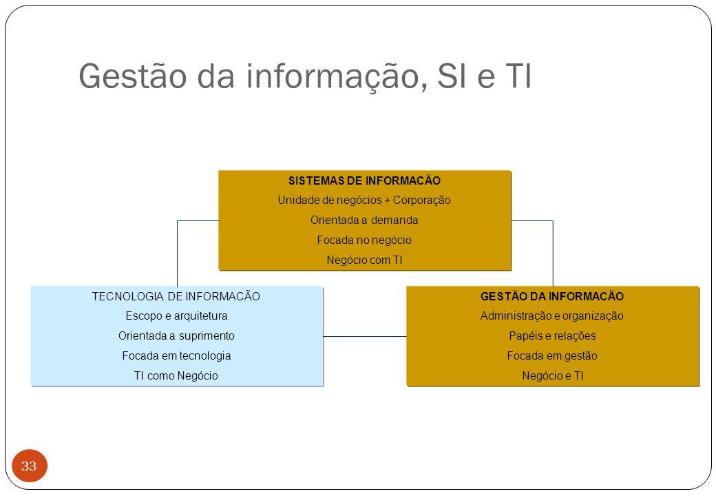 Gestão da informação, SI e TI 33 SISTEMAS DE INFORMACÃO Unidade de negócios + Corporação Orientada a demanda Focada no negócio Negócio com TI TECNOLOGIA DE INFORMACÃO Escopo e arquitetura Orientada a suprimento Focada em tecnologia TI como Negócio GESTÃO DA INFORMACÃO Administração e organização Papéis e relações Focada em gestão Negócio e TI