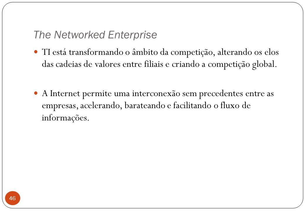 The Networked Enterprise TI está transformando o âmbito da competição, alterando os elos das cadeias de valores entre filiais e criando a competição global.