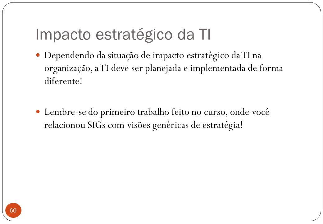 Impacto estratégico da TI Dependendo da situação de impacto estratégico da TI na organização, a TI deve ser planejada e implementada de forma diferente.