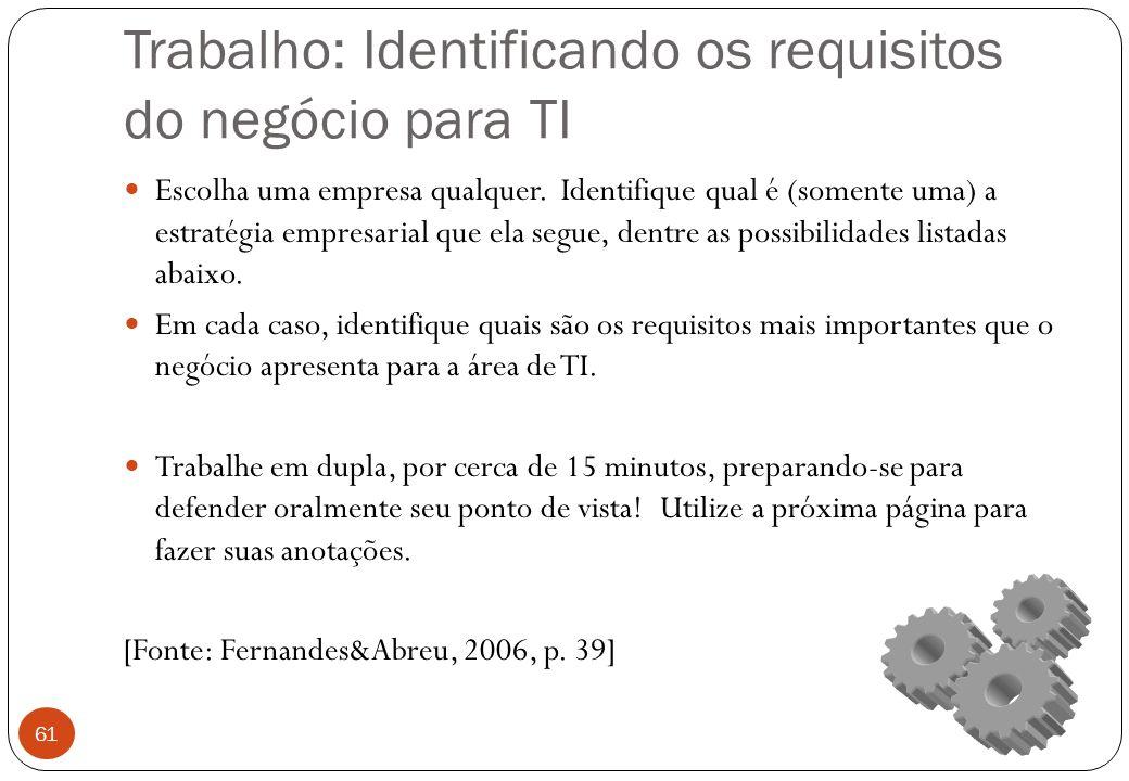 Trabalho: Identificando os requisitos do negócio para TI Escolha uma empresa qualquer.