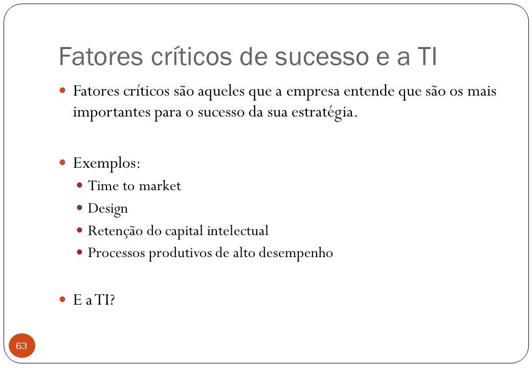 Fatores críticos de sucesso e a TI Fatores críticos são aqueles que a empresa entende que são os mais importantes para o sucesso da sua estratégia.