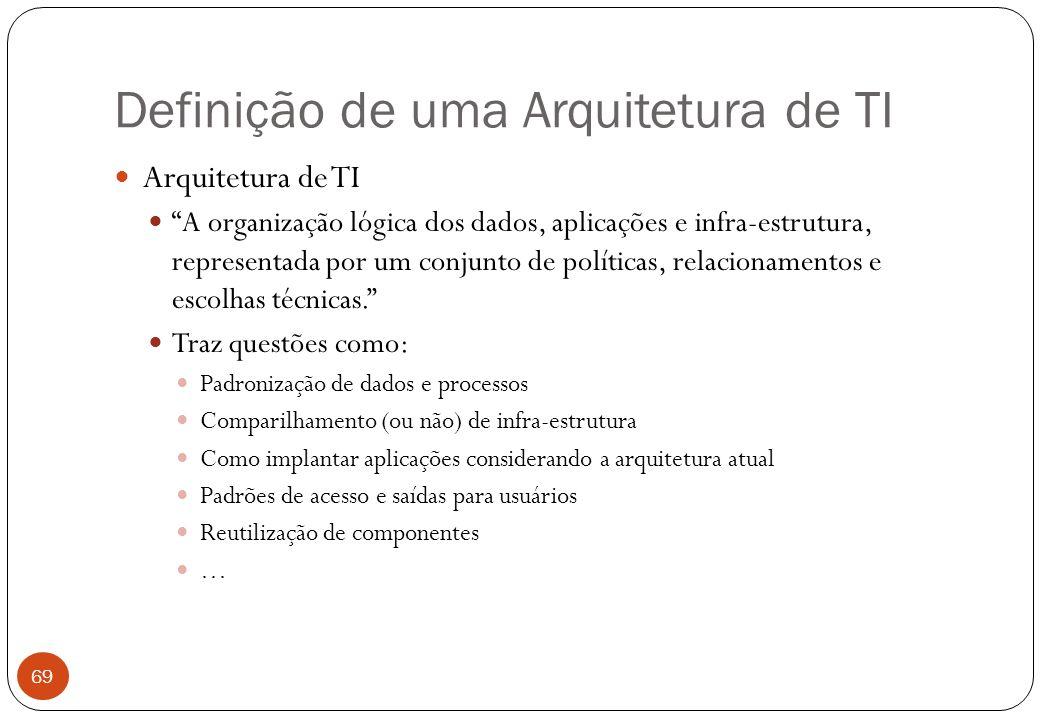 Definição de uma Arquitetura de TI Arquitetura de TI A organização lógica dos dados, aplicações e infra-estrutura, representada por um conjunto de políticas, relacionamentos e escolhas técnicas.