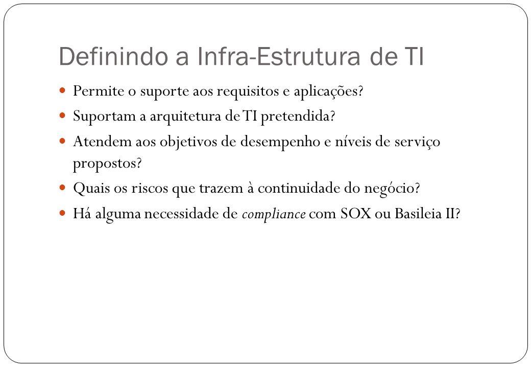 Definindo a Infra-Estrutura de TI Permite o suporte aos requisitos e aplicações.