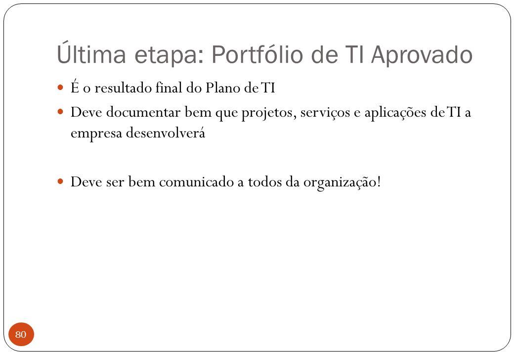 Última etapa: Portfólio de TI Aprovado É o resultado final do Plano de TI Deve documentar bem que projetos, serviços e aplicações de TI a empresa desenvolverá Deve ser bem comunicado a todos da organização.