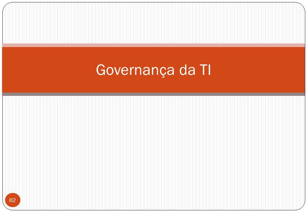 Governança da TI 82