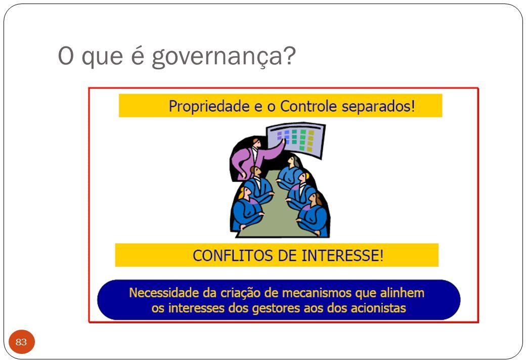 O que é governança? 83
