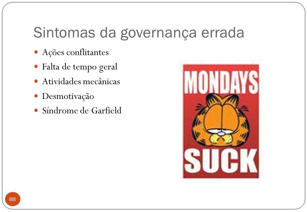 Sintomas da governança errada Ações conflitantes Falta de tempo geral Atividades mecânicas Desmotivação Síndrome de Garfield 88