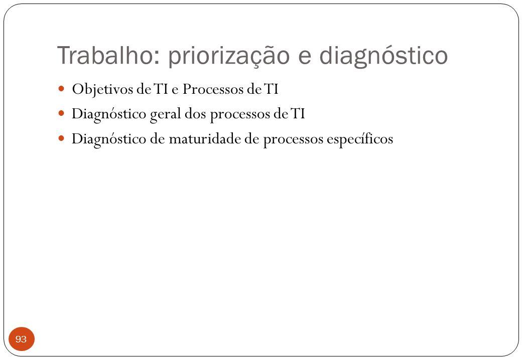 Trabalho: priorização e diagnóstico Objetivos de TI e Processos de TI Diagnóstico geral dos processos de TI Diagnóstico de maturidade de processos específicos 93