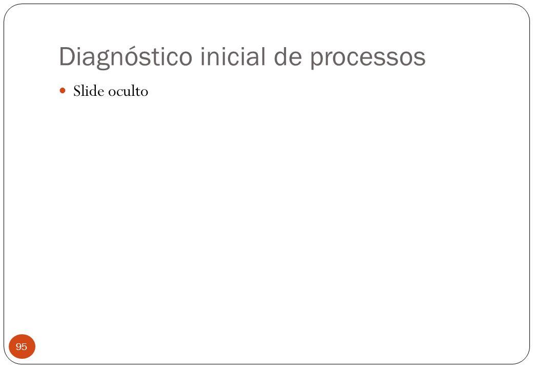 Diagnóstico inicial de processos Slide oculto 95