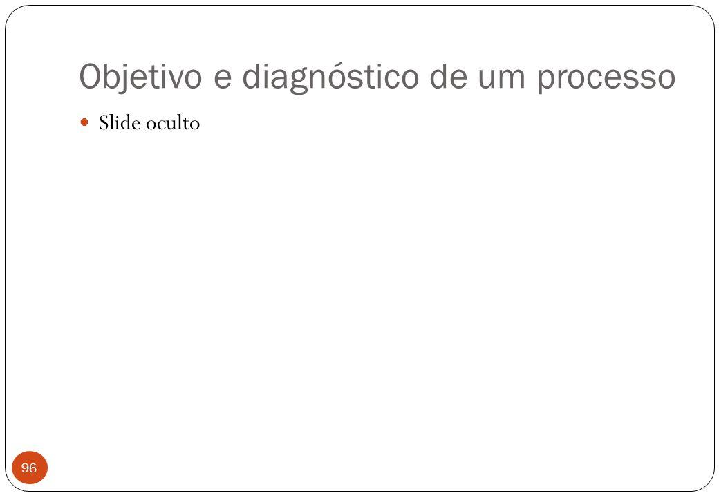 Objetivo e diagnóstico de um processo Slide oculto 96