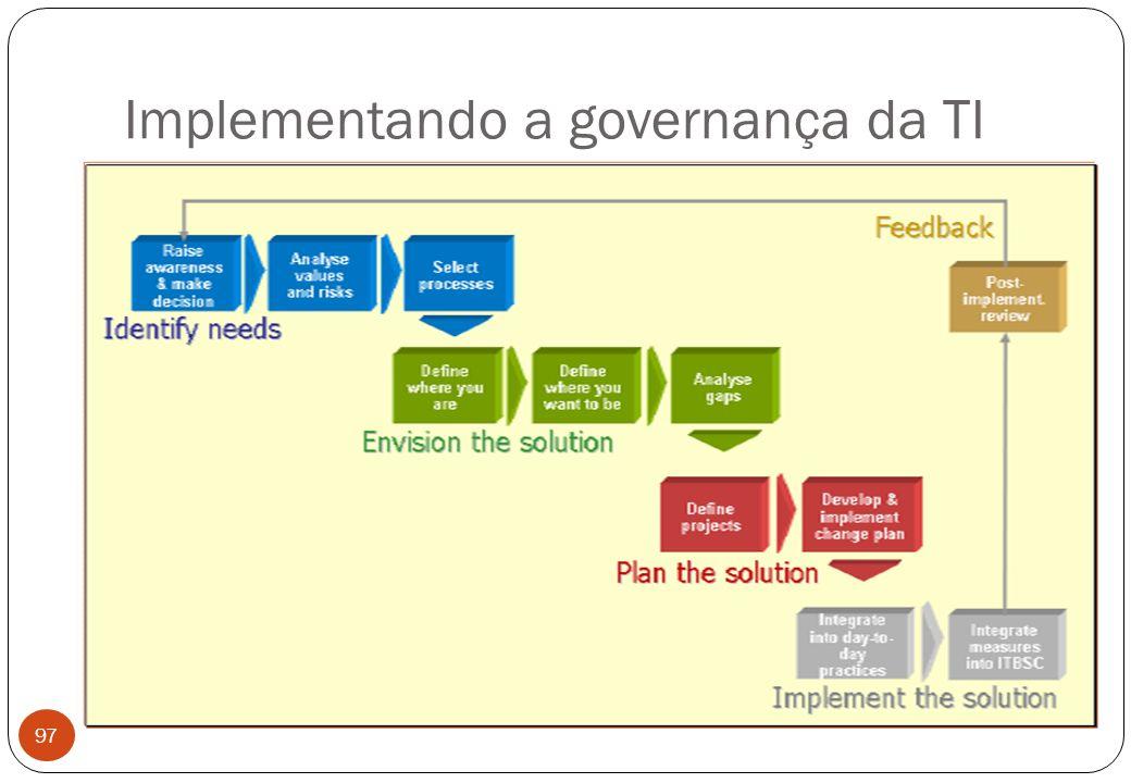 Implementando a governança da TI 97