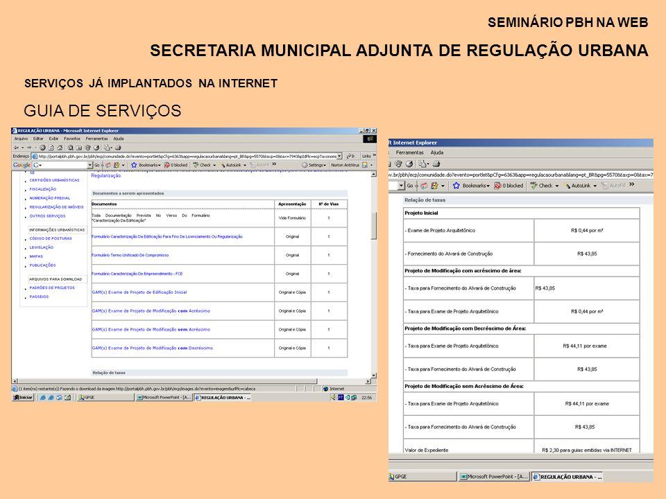 SEMINÁRIO PBH NA WEB SECRETARIA MUNICIPAL ADJUNTA DE REGULAÇÃO URBANA SERVIÇOS JÁ IMPLANTADOS NA INTERNET GUIA DE SERVIÇOS