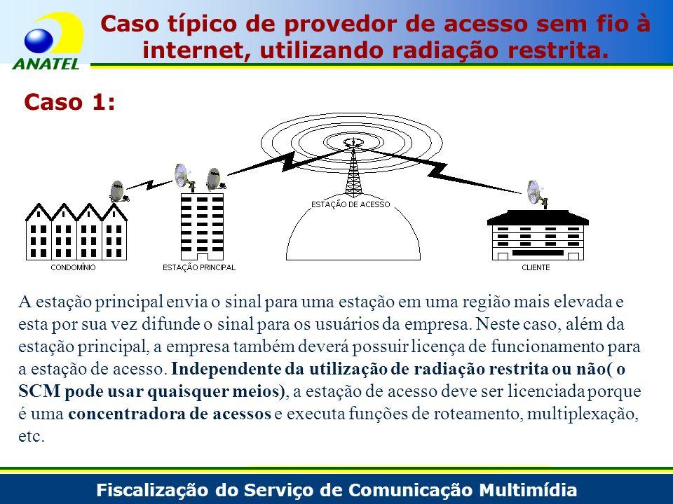 Fiscalização do Serviço de Comunicação Multimídia Caso típico de provedor de acesso sem fio à internet, utilizando radiação restrita. Caso 1: A estaçã