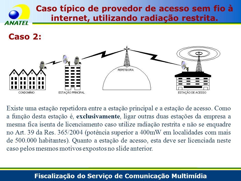 Fiscalização do Serviço de Comunicação Multimídia Caso típico de provedor de acesso sem fio à internet, utilizando radiação restrita. Existe uma estaç