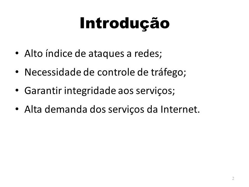 Introdução Alto índice de ataques a redes; Necessidade de controle de tráfego; Garantir integridade aos serviços; Alta demanda dos serviços da Internet.