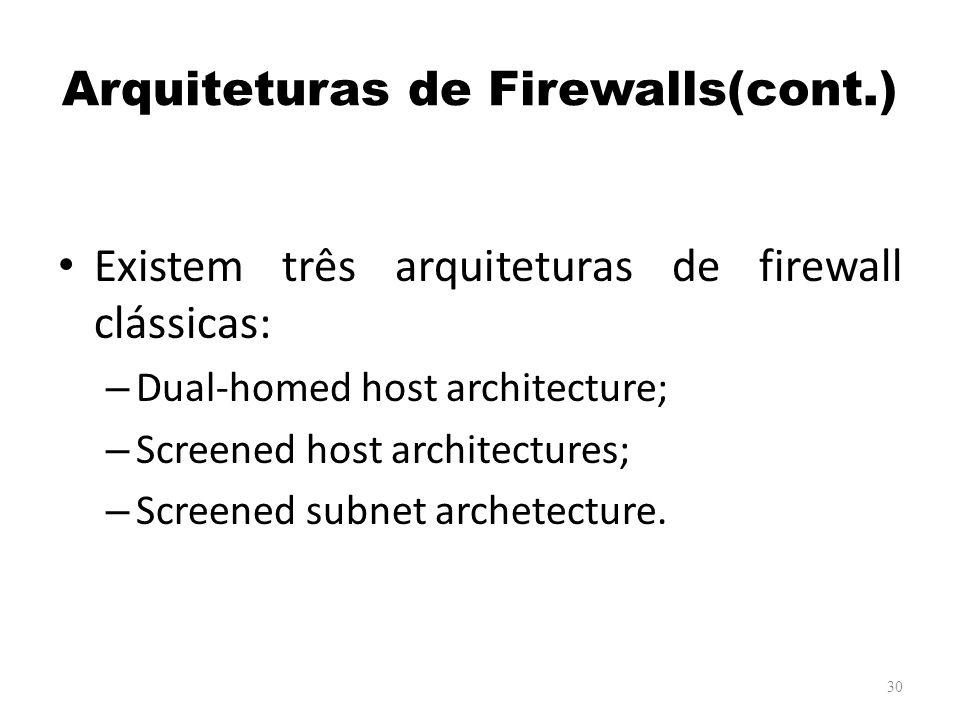 Arquiteturas de Firewalls(cont.) Existem três arquiteturas de firewall clássicas: – Dual-homed host architecture; – Screened host architectures; – Screened subnet archetecture.