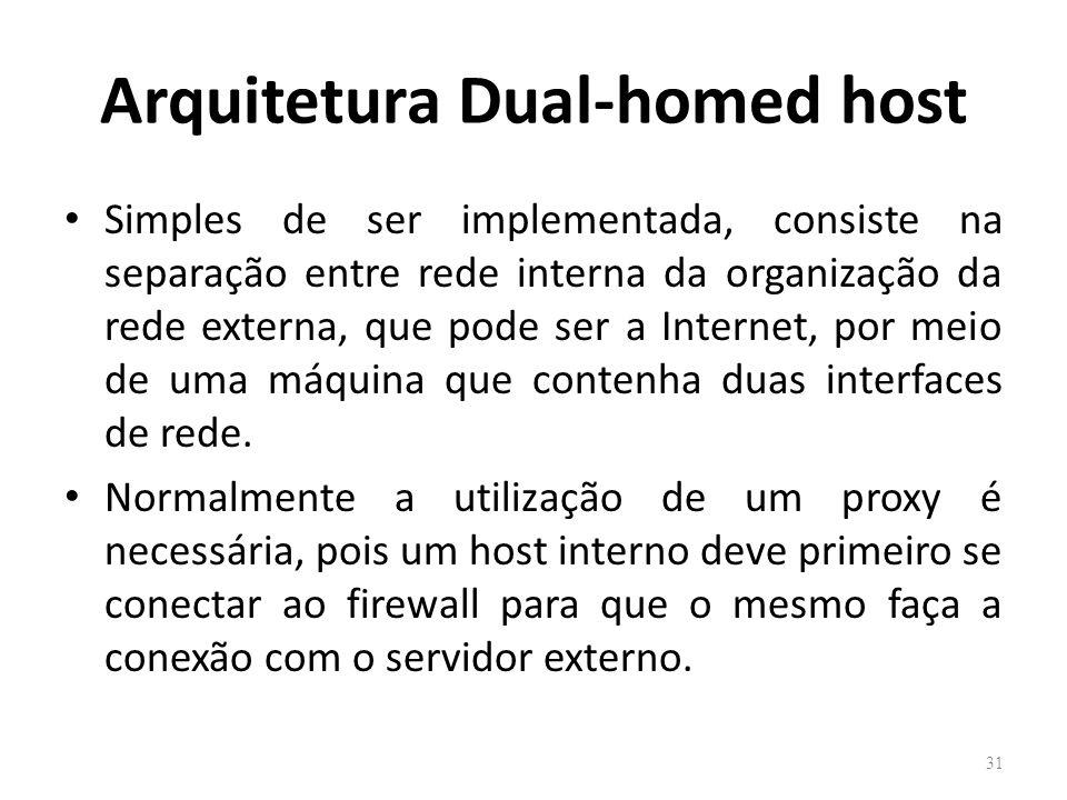 Arquitetura Dual-homed host Simples de ser implementada, consiste na separação entre rede interna da organização da rede externa, que pode ser a Internet, por meio de uma máquina que contenha duas interfaces de rede.