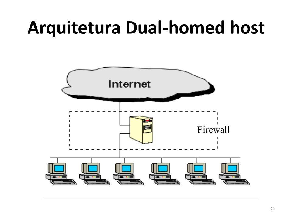 Arquitetura Dual-homed host 32 Firewall