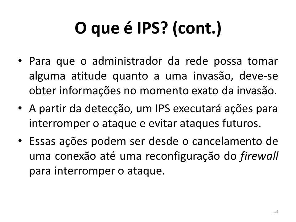 O que é IPS.