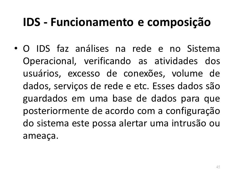 IDS - Funcionamento e composição O IDS faz análises na rede e no Sistema Operacional, verificando as atividades dos usuários, excesso de conexões, volume de dados, serviços de rede e etc.
