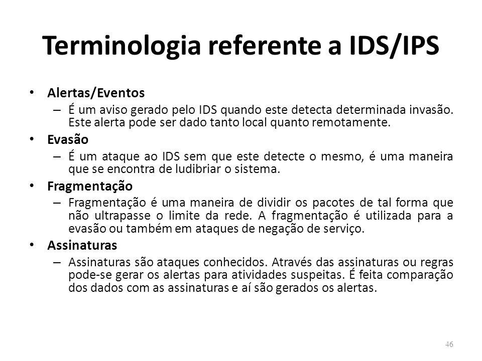 Terminologia referente a IDS/IPS Alertas/Eventos – É um aviso gerado pelo IDS quando este detecta determinada invasão.