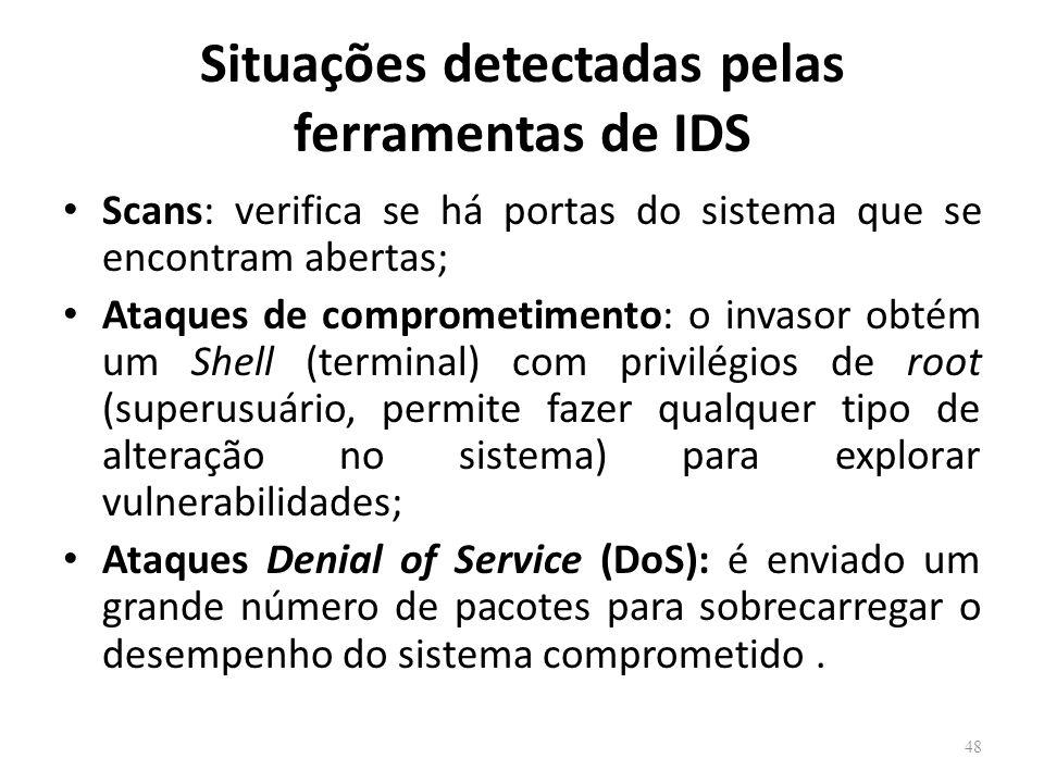 Situações detectadas pelas ferramentas de IDS Scans: verifica se há portas do sistema que se encontram abertas; Ataques de comprometimento: o invasor obtém um Shell (terminal) com privilégios de root (superusuário, permite fazer qualquer tipo de alteração no sistema) para explorar vulnerabilidades; Ataques Denial of Service (DoS): é enviado um grande número de pacotes para sobrecarregar o desempenho do sistema comprometido.