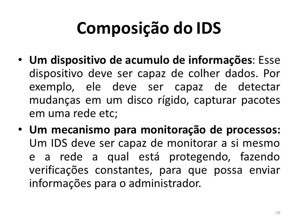 Composição do IDS Um dispositivo de acumulo de informações: Esse dispositivo deve ser capaz de colher dados.