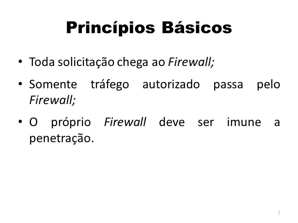 Princípios Básicos Toda solicitação chega ao Firewall; Somente tráfego autorizado passa pelo Firewall; O próprio Firewall deve ser imune a penetração.