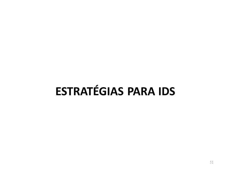 ESTRATÉGIAS PARA IDS 51